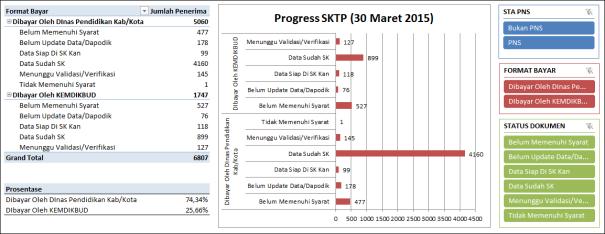 Progress-SKTP-30032015